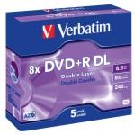 DVD+R DL Doble Capa